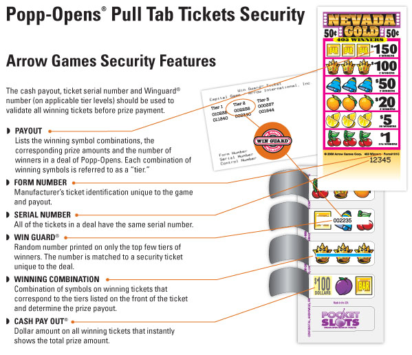 Arrow Games Security Features